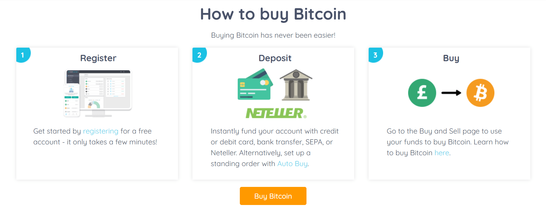 coincorner buy bitcoin