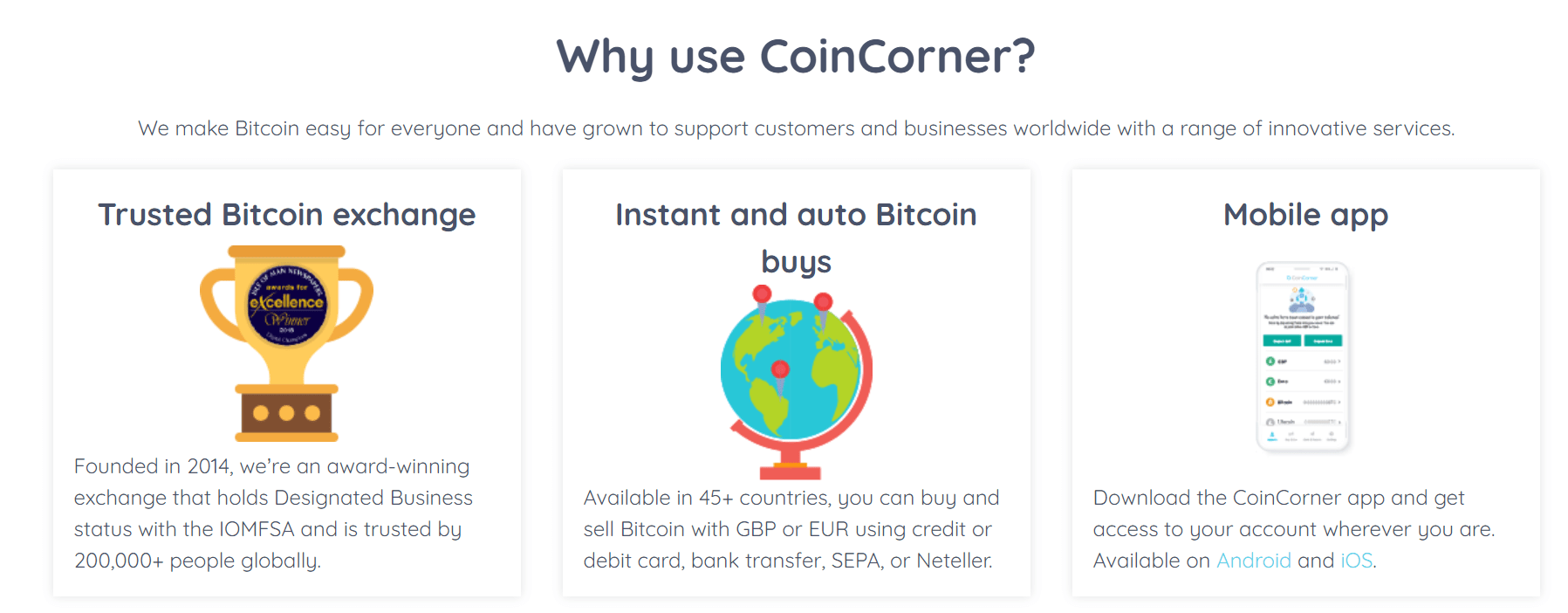 coincorner review 2020
