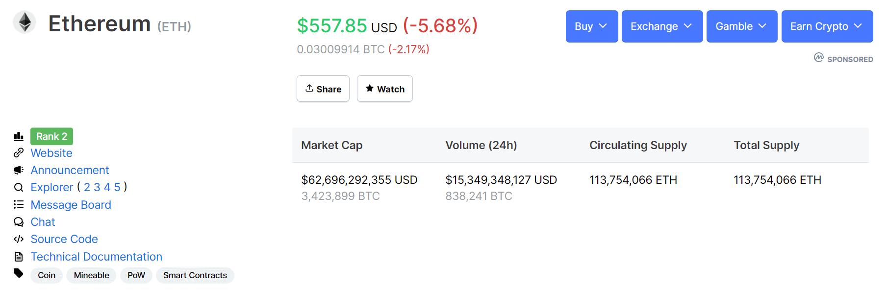 ethereum market cap