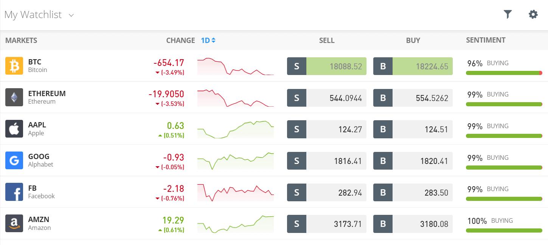 pirkti bitcoin brokerage