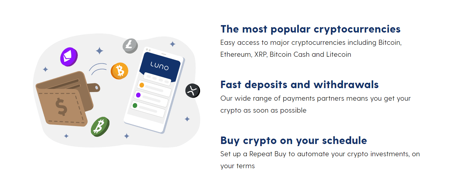 luno features