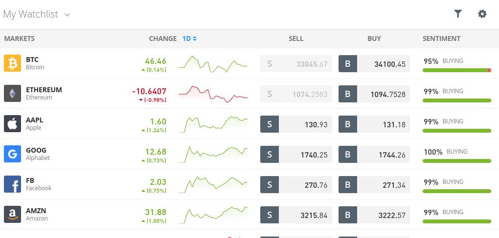 BUY FAANG STOCKS AT ETORO