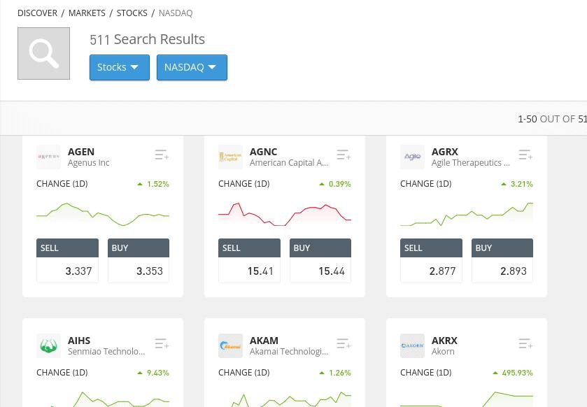 buy us stocks at etoro
