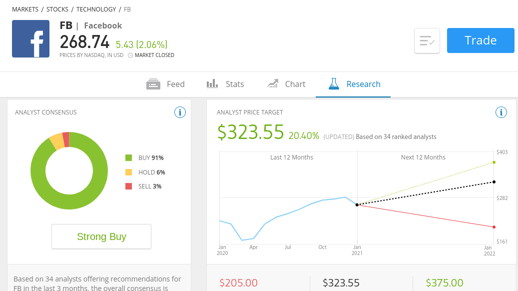 FAANG US stocks Facebook