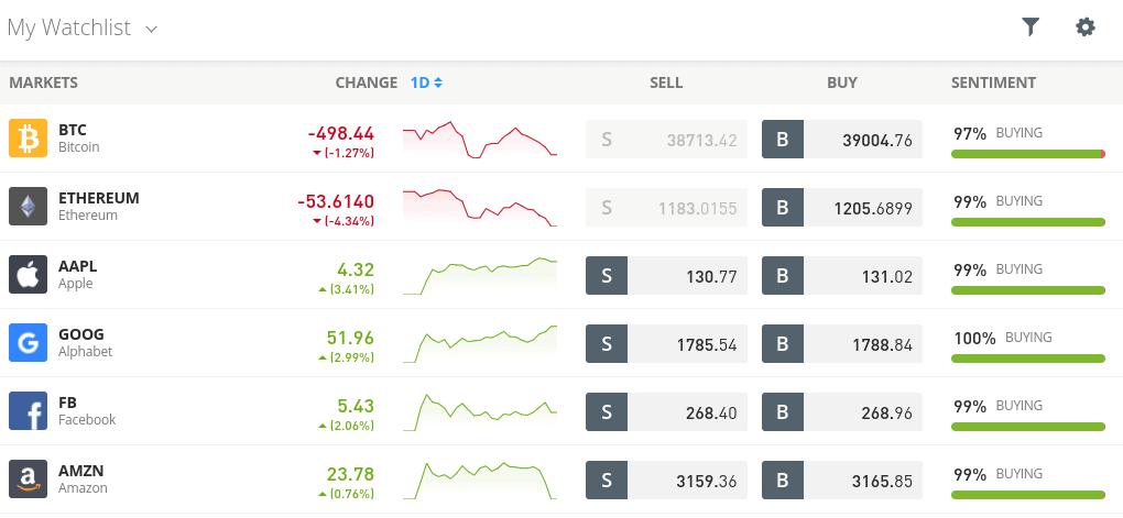 best us stocks to buy