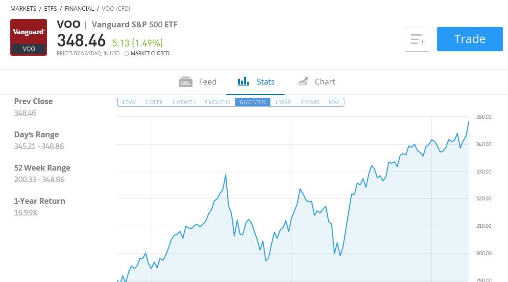 us stock etf