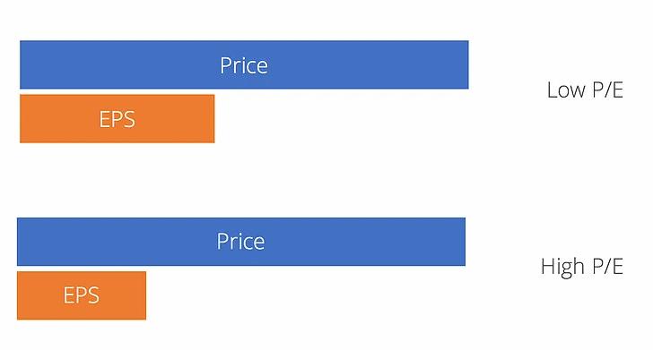 cheap international stocks