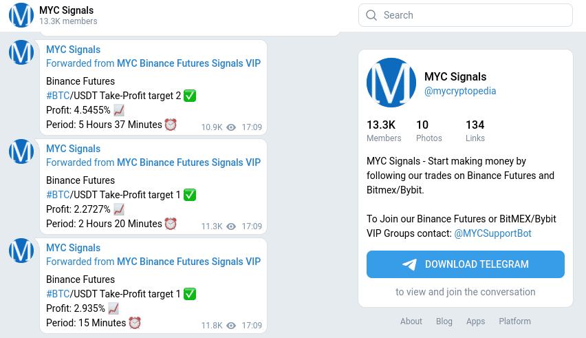 MYC Signals review