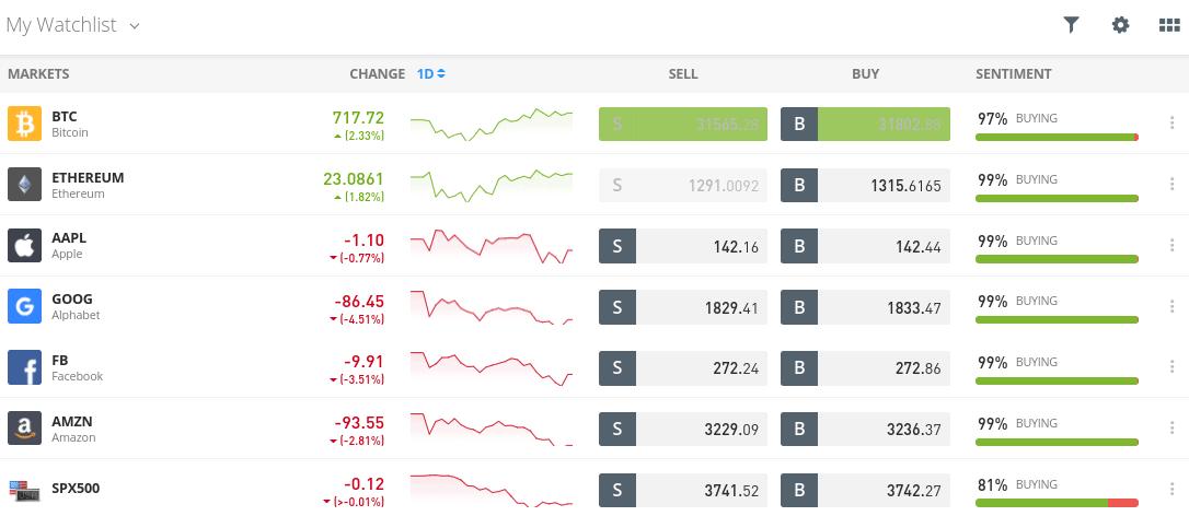 etoro high liquidity
