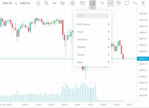 Trading 212 Charting