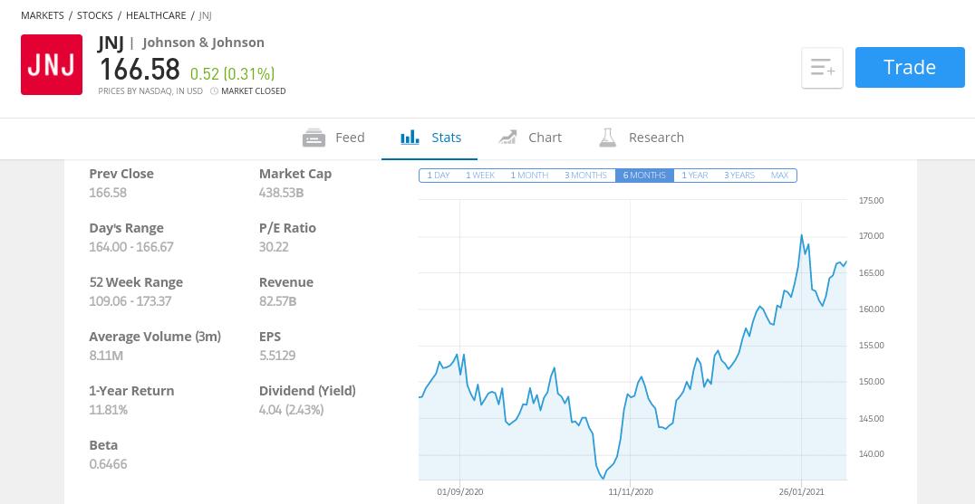 best dividend stock investment uk