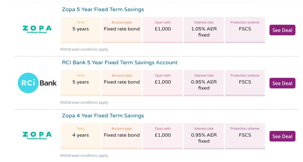 uk savings bonds FSCS