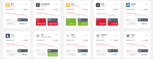 Cryptocurrencies at eToro