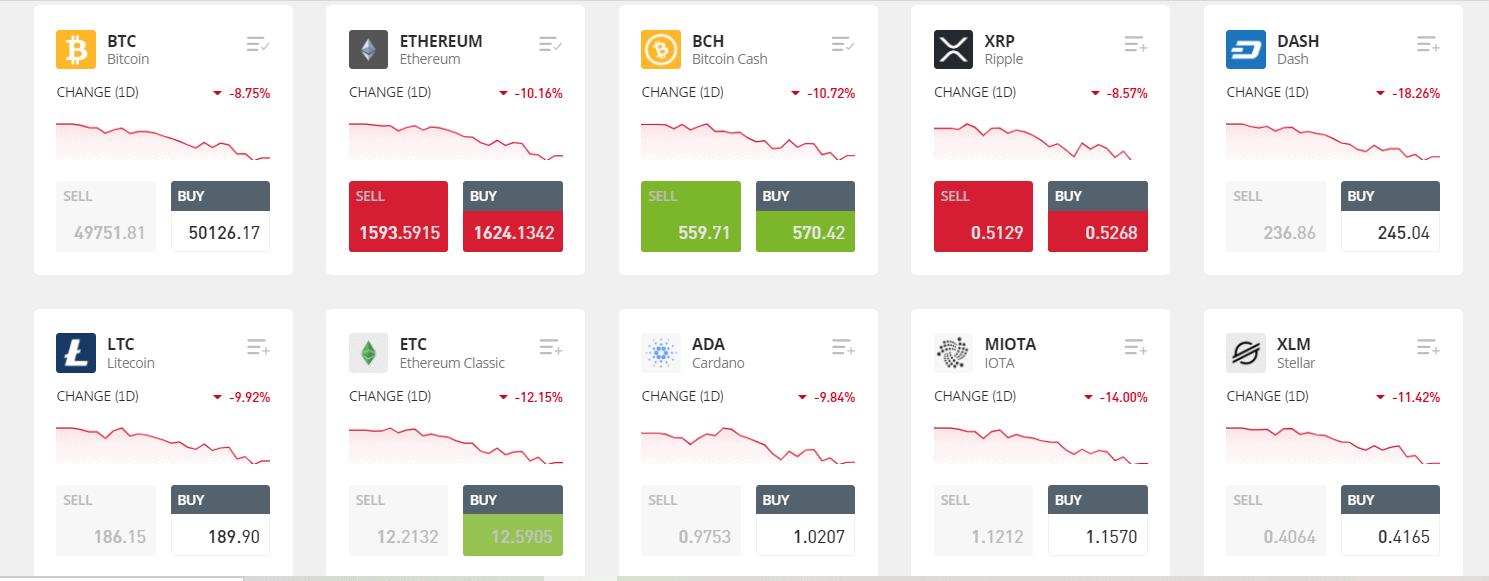 Cryptocurrencies available on eToro