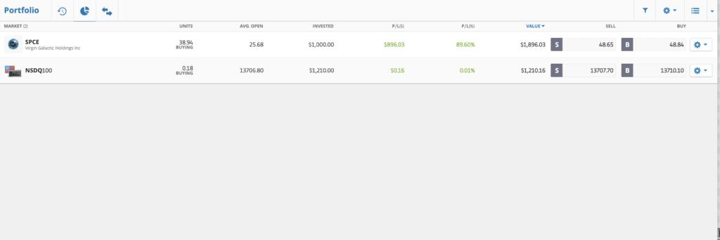 nasdaq index buy etoro portfolio view