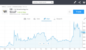 Trade the best biotech stocks on eToro