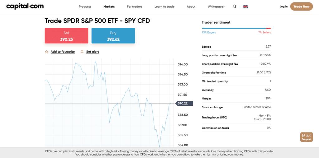 Capital.com SPDR ETF