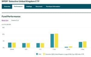 SPDR UK ETF