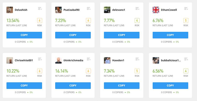 eToro CopyTrade Investors