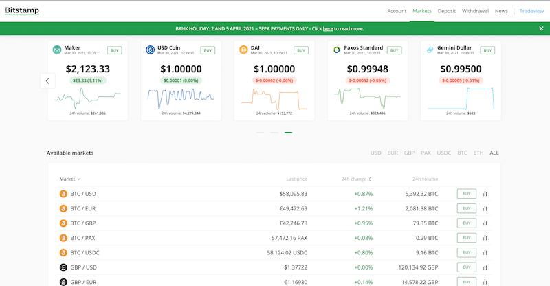 Bitstamp review uk cryptocurrencies