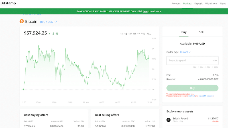 Bitstamp review user experience