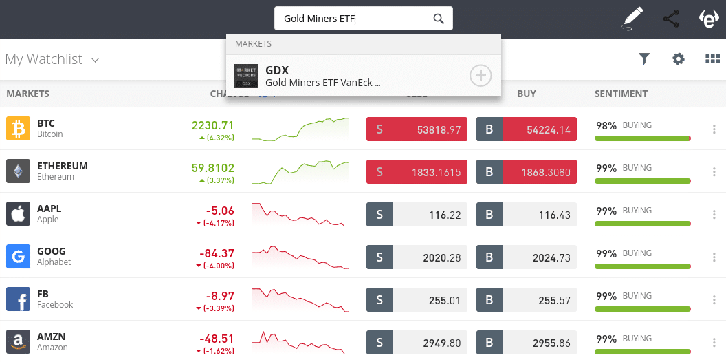 Gold Miners ETF VanEck ETF on etoro