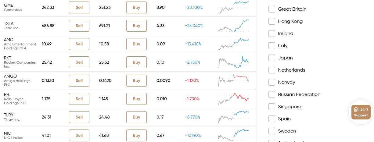 capital.com review uk