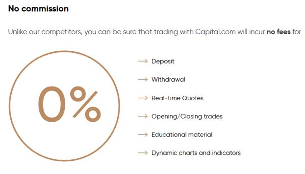capital.com 5g stock