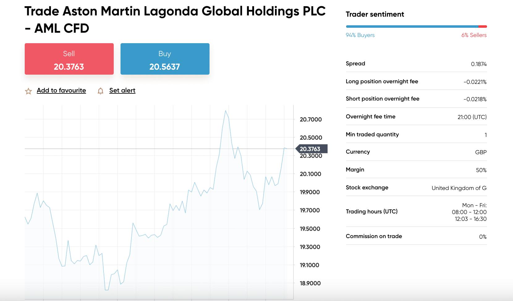capital.com trade aston martin