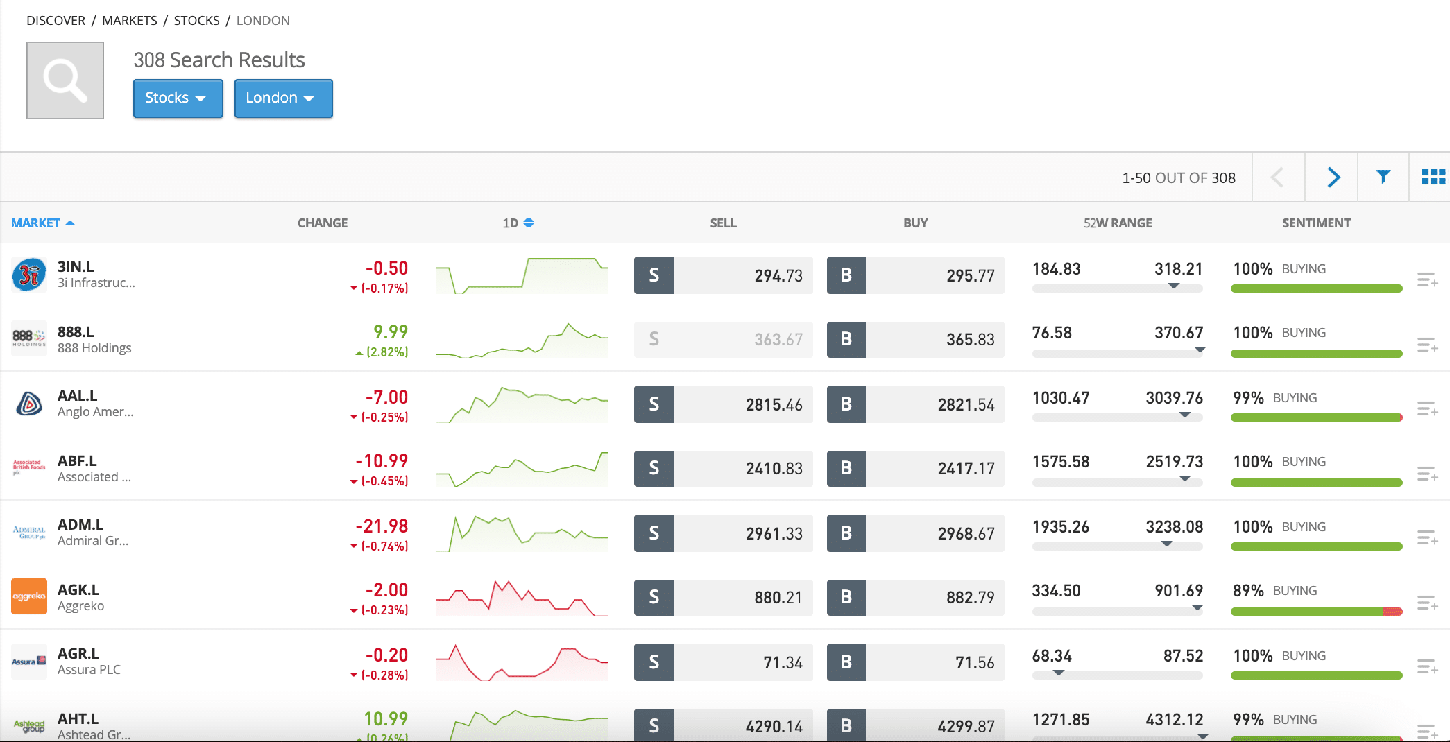 etoro UK stocks