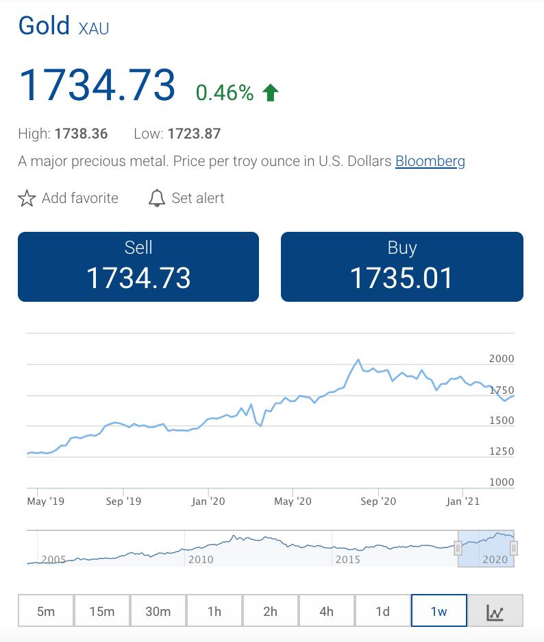 plus500 invest in gold