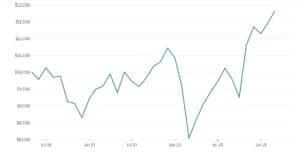 JP Morgan BetaBuilders Eurozone ETF
