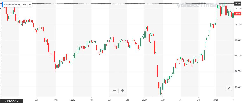 best Jupiter fund uk Global Emerging Markets