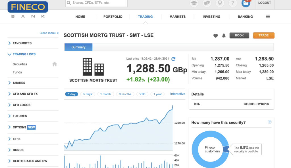 Scottish Mortgage Trust on fineco