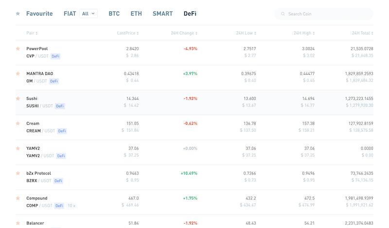Bithumb markets page