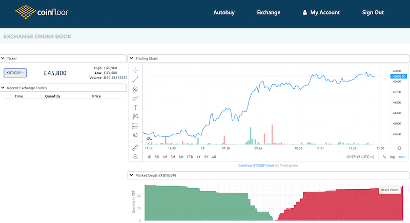 Coinfloor trading page