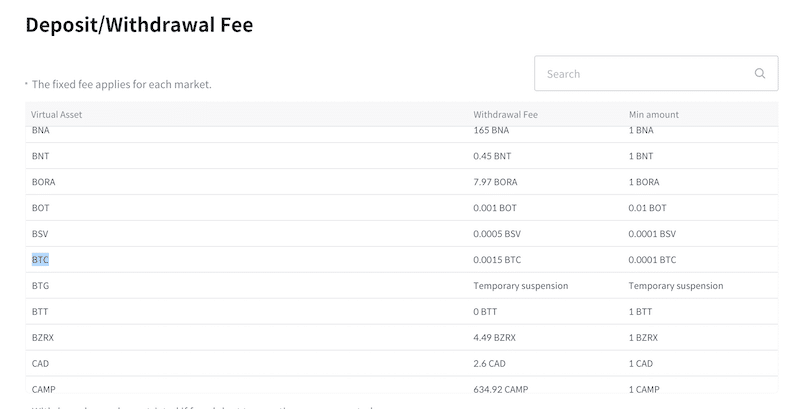 Cpoinone payment fees