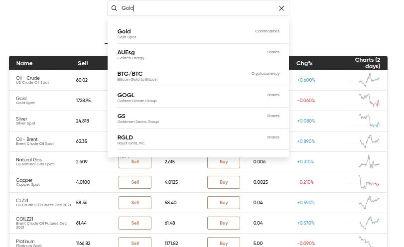 spread betting strategies at capital.com