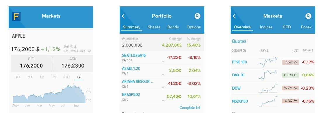 fineco index funds