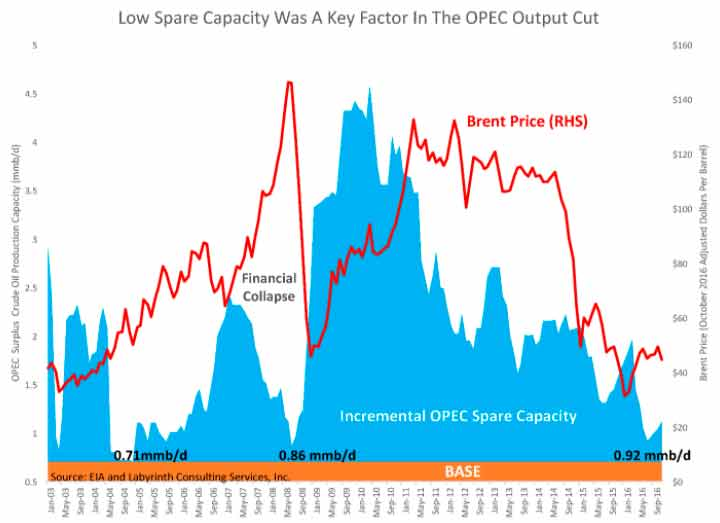 trade financial news oil