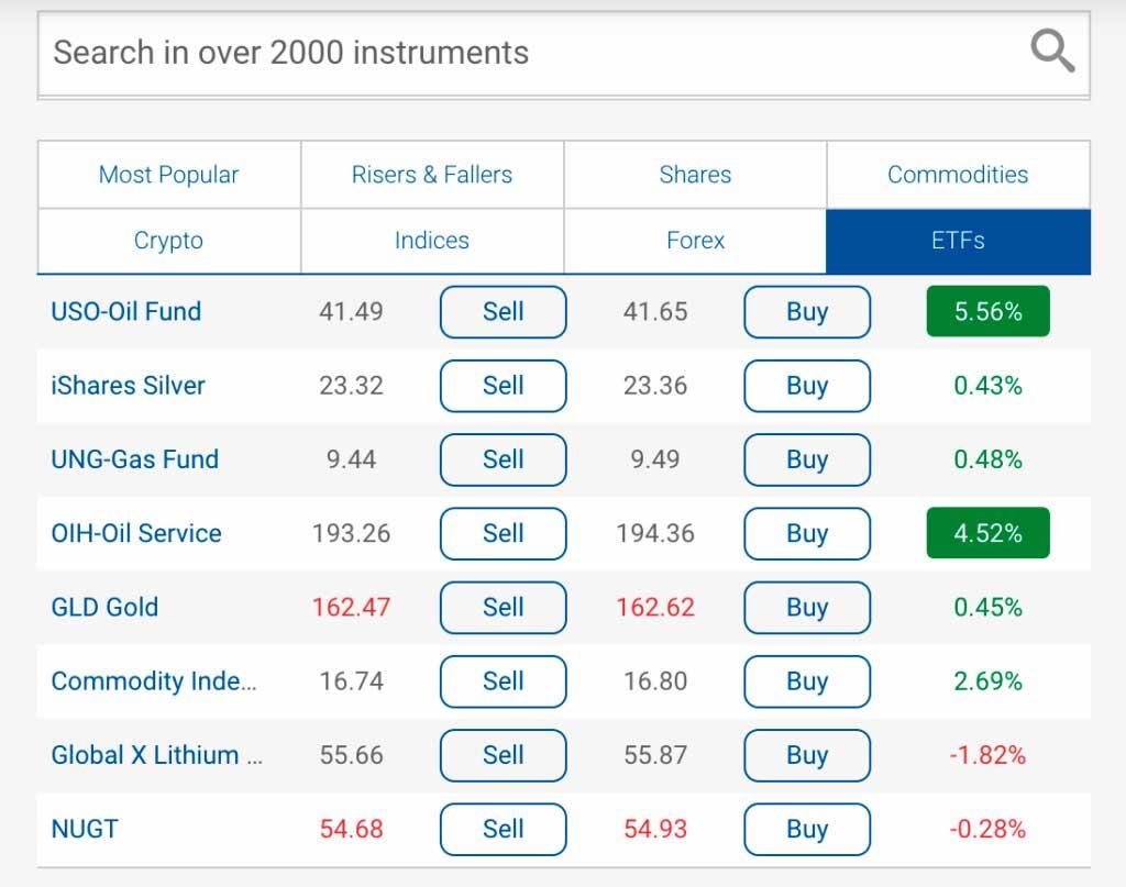 plus500 invest in etfs