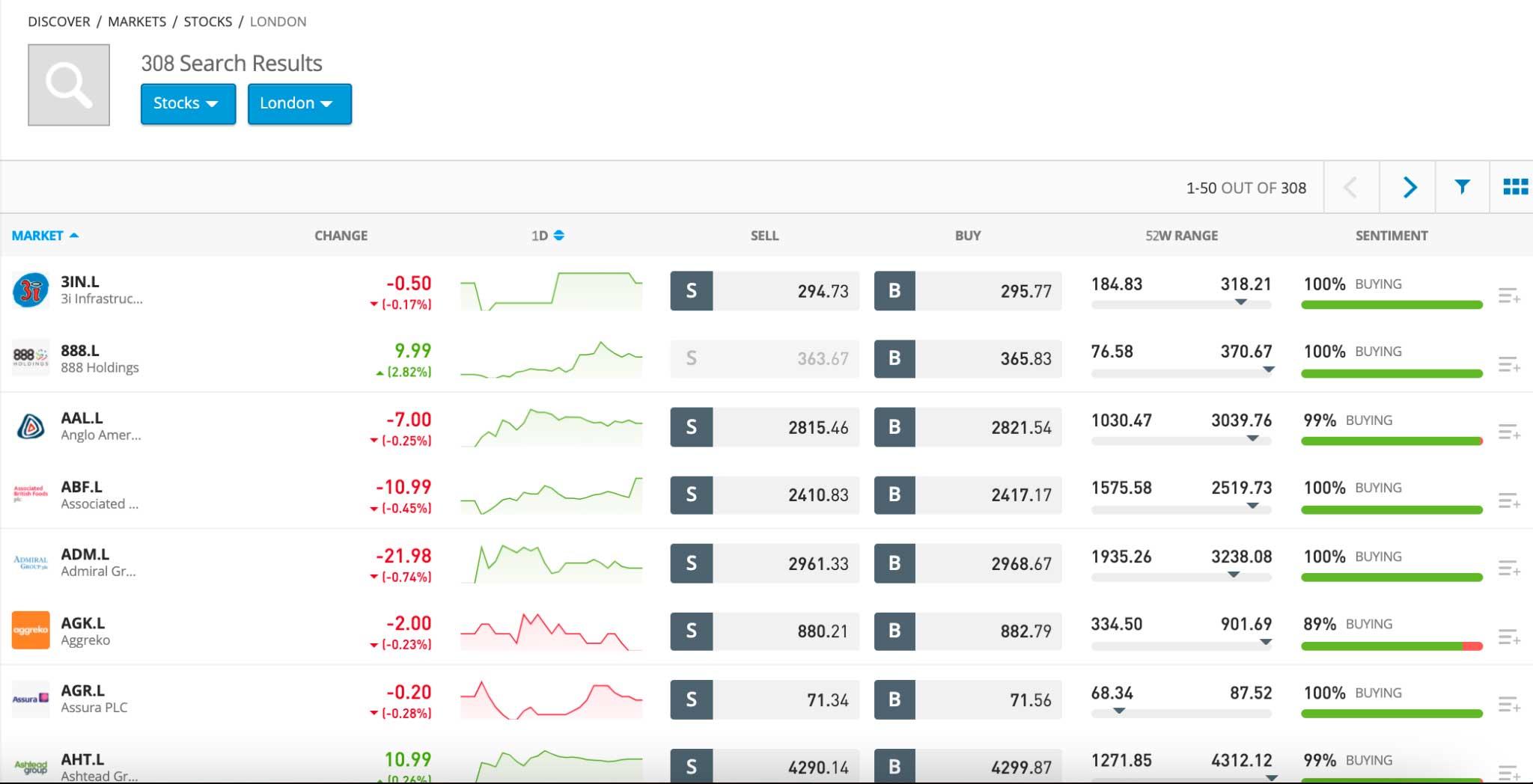 etoro invest in UK stocks
